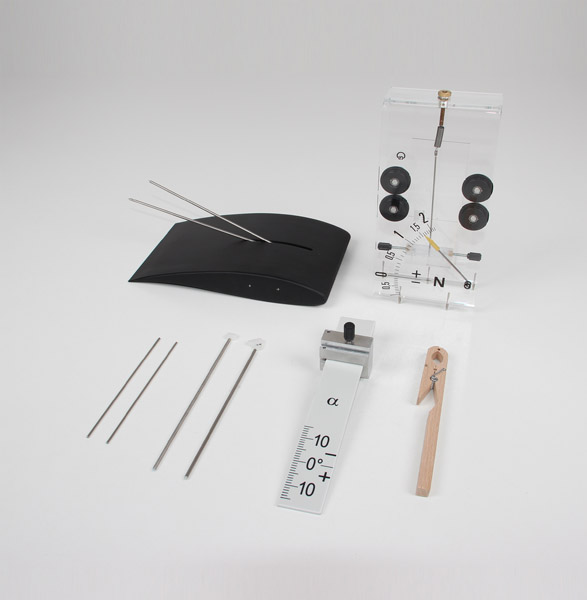 Aerodynamics accessories 2