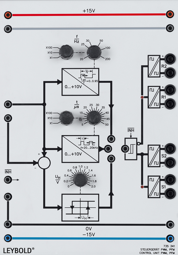Control unit PWM/PFM