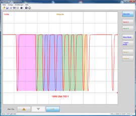 Software: Vehicle diagnosis