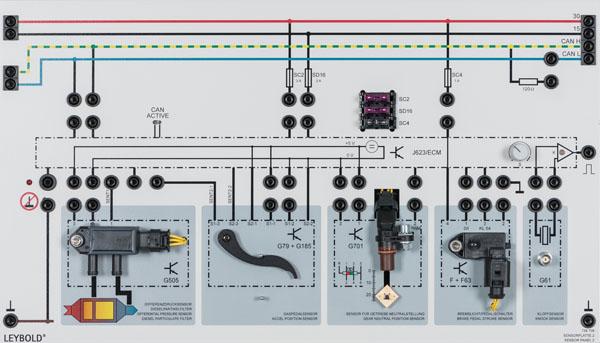 Sensor panel 2