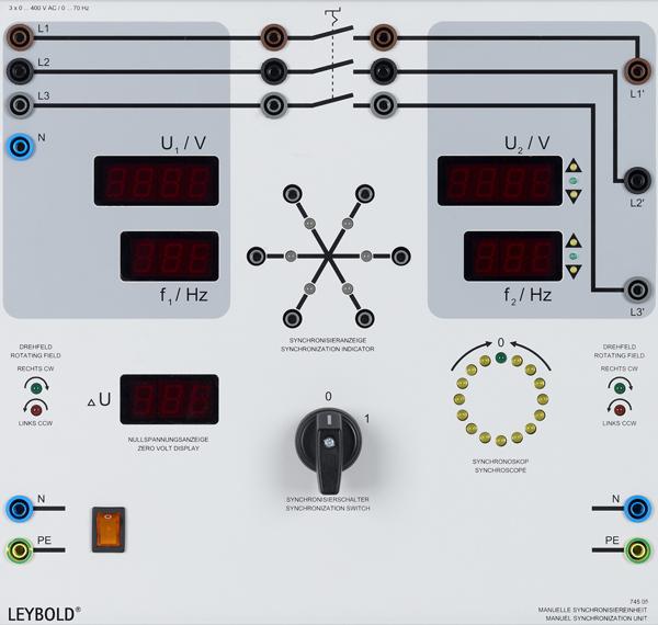 Manual synchronisation unit