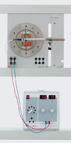 Magnetic field of an electro-magnetic rotor with slip rings