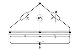 Determining resistances using a Wheatstone bridge